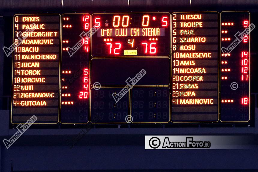 tabela cu rezultault final