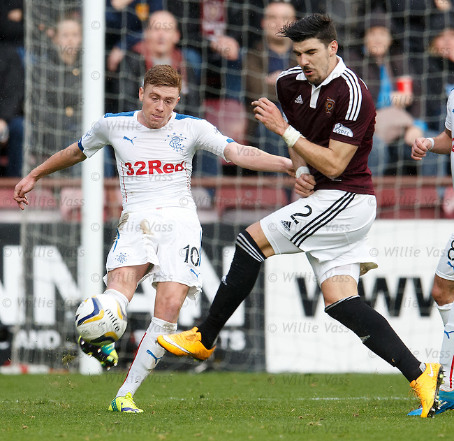Lewis Macleod and Callum Paterson