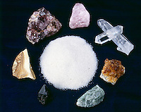 SILICA FORMS (SiO2) SILICON DIOXIDE<br /> Center: Sand, Clockwise from left: Citrine, Amethyst, Rose Quartz, Rock Crystal Quartz, Jasper, Aventurine &amp; Smoky Quartz.