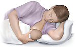 This medical illustration depicts a mother breast feeding her baby while reclining on her side.