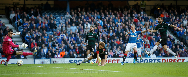 Kenny Miller scores the third goal for Rangers