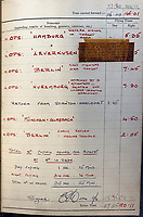 BNPS.co.uk (01202 558833)<br /> Pic:  DavidLay/BNPS<br /> <br /> Flight Sergeant Douglas Alexander's Logbook - Against all odds he took part in nearly 40 raids over occupied Europe, despite Bomber commands losses being a staggering 46 per cent during WW2.<br /> <br /> Bomber command heroes WW2 exploits discovered in a shoebox.<br /> <br /> The personal effects of a fearless 'Tail-end Charlie' have been discovered in a shoebox - and they include a charming set of photos of his wartime service.<br /> <br /> Flight Sergeant Douglas Alexander, of 460 Squadron, took part in nearly 40 bombing raids over Germany, including the famous assault on Hitler's mountain retreat, Berchtesgaden.<br /> <br /> As a tail gunner, he sat in a tiny glass turret at the rear of Lancaster and Halifax bombers - a terribly exposed position.<br /> <br /> The shoebox, containing his bravery medals, logbooks and photos, was bought into auctioneer David Lay Frics, of Penzance, Cornwall, by his daughter.<br /> <br /> Flt Sgt Alexander's medal group includes the prestigious Distinguished Flying Medal, awarded for 'exceptional valour, courage and devotion to duty', with his photos capturing the camarederie which existed in the RAF as the airmen risked their lives on every mission to defeat Adolf Hitler.