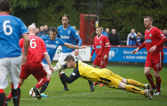 Andy Little denied by the falling gloves of keeper Graeme Smith