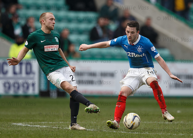 Dylan McGeouch and Nicky Clark