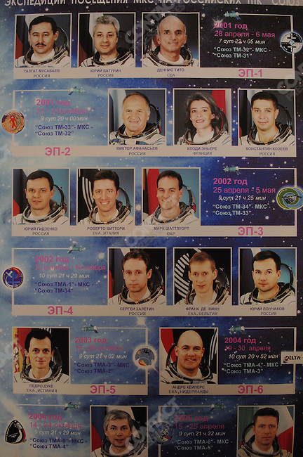 A poster at the Mission Control Centre in Korolyev, outside of Moscow, showed the portraits of some of the cosmonauts and astronauts who had participated in recent missions to the International Space Station.  Russia, April 10, 2008