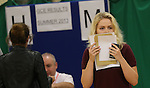 A Level Results 2013