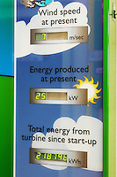 School Wind Turbine Monitor