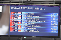 OLYMPIC GAMES: PYEONGCHANG: 16-02-2018, Gangneung Oval, Long Track, 5.000m Ladies, Final Results, ©photo Martin de Jong