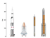 Size comparisons of NASA launch vehicles.  At left is the Apollo-Saturn V; left center Space Shuttle; right center, new manned launch vehicle; right, new heavy lift launch vehicle.