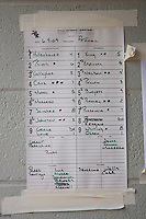 The lineup card from the previous game hangs on the wall of the visitors dugout at Pfitzner Stadium June 10, 2009 in Woodbridge, Virginia. (Photo by Brian Westerholt / Four Seam Images)