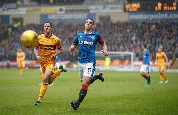 Lee Wallace and Ben Heneghan