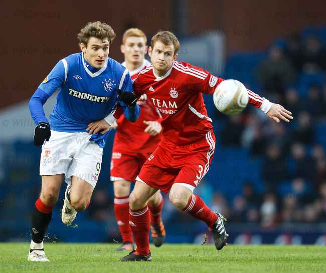 Nikica Jelavic and Mark Reynolds