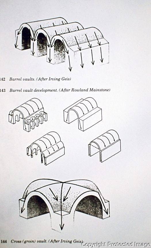 Diagrams of Roman Barrel vaults, Barrel vault development, and Cross (Groin) vaults