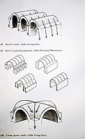 Diagrams of Roman Barrel vaults, Barrel vault development, and Cross (Groin) vaults