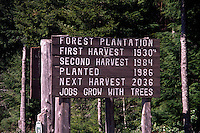 Logging Roadside Sign, Forks, Washington, US