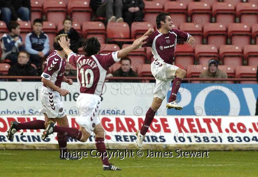 02/01/2007       Copyright Pic: James Stewart.File Name : sct_jspa02_dunfermline_v_hearts.MICHAL POSPISIL CELEBRATES SCORING HEARTS FIRST....James Stewart Photo Agency 19 Carronlea Drive, Falkirk. FK2 8DN      Vat Reg No. 607 6932 25.Office     : +44 (0)1324 570906     .Mobile   : +44 (0)7721 416997.Fax         : +44 (0)1324 570906.E-mail  :  jim@jspa.co.uk.If you require further information then contact Jim Stewart on any of the numbers above.........