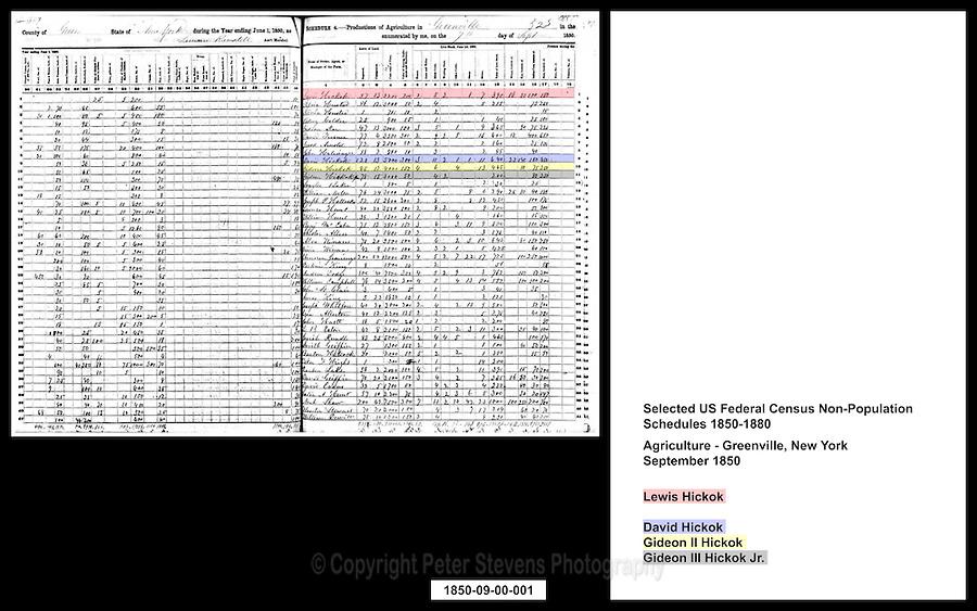 Selected US Federal Census Non-Population Schedules 1850-1880 -<br /> <br /> Agriculture - Greenville, New York<br /> September 1850 - <br /> <br /> Lewis Hickok<br /> <br /> David Hickok<br /> Gideon II Hickok<br /> Gideon III Hickok Jr.