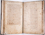 MS2700 <br /> Astronomical Journal, 1790-1802.  <br /> Possible dates may also include: 1781, 1803, 1804, 1806.<br /> Manuscript written by Benjamin Banneker (1731-1806)<br /> Special Collections<br /> Gift of Dorothea West (Mrs. Robert T.) Fitzhugh in memory of her husband Robert Tyson Fitzhugh.<br /> Also see Underbelly blog piece for more infirmation on Banneker: http://www.mdhs.org/underbelly/2014/02/06/the-dreams-of-benjamin-banneker/<br /> Note: Banneker's last name has also been printed as &quot;Bannaker.&quot;