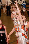 Basketball Girls 16 Newmarket