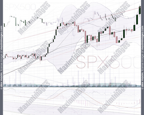 Stock market trading and investment candlestick charts abstract concept