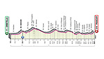 The 102nd edition of the Giro d&rsquo;Italia 2019 organised by RCS Sport/La Gazzetta dello Sport will start from Bologna on 11th May and finish in Verona on 2nd June 2019, Italy. 31st October 2018.<br /> Picture: RCS | Cyclefile<br /> <br /> <br /> All photos usage must carry mandatory copyright credit (&copy; Cyclefile | RCS)