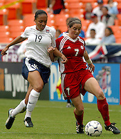 Canada's Rhian Wilkinson, right and Angela Hucles left, USWNT vs Canada April 26, 2003.