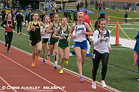 2018 Holt Pow Wow Track Invite