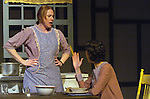 Smith College Machinal
