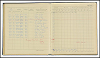 BNPS.co.uk (01202 558833)<br /> Pic DominicWinter/BNPS<br /> <br /> ***Please use full byline***<br /> <br /> Trubshaw's log book showing the first ever Concorde flight in 1969.<br /> <br /> The supersonic archive amassed by legendary Concorde test pilot Brian Trubshaw during his flying career is being sold by his family.<br /> <br /> The collection made by the late airman who was the first to fly the famous turbo-jet in Britain in 1969, includes all his log books covering his 30 years service.<br /> <br /> He went on to put Concorde through its paces, criss-crossing the globe at twice the speed of sound before the plane entered commercial service six years later.<br /> <br /> The archive is being sold by Dominic Winter Auctioneers, Glocs. on November 7th.
