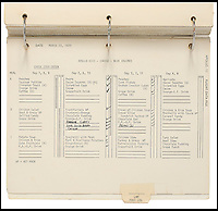 BNPS.co.uk (01202 558833)<br /> Pic: Sothebys/BNPS<br /> <br /> The flight plan for the ill-fated Apollo 13 space mission that had to be rapidly adjusted after the 'Houston we have a problem' explosion on board has been unearthed.<br /> <br /> The historic document has annotations by all three crew members recording in detail the actions taken during the mission, including crucial changes to the plan after and the steps they took which saved their lives.<br /> <br /> It was presented by mission commander Jim Lovell - played by Tom Hanks in the 1995 - to the lead flight planner Robert 'Bob' Lindsey following their return to the earth.<br /> <br /> The document has remained in the family of 'Bob' Lindsey for the past 47 years who have now decided to put it up for auction with an estimate price of &pound;30,000.