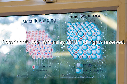 Metallic Bonding and Ionic Structure information stuck to the Scince laboratory window, Summerhill School, Leiston, Suffolk. The school was founded by A.S.Neill in 1921 and is run on democratic lines with each person, adult or child, having an equal say.  You don't have to go to lessons if you don't want to but could play all day.  It gets above average GCSE exam results.
