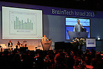 Braintech Israel 2013, Israel's 1st International Brain Technology conference at Hangar 11 in Tel Aviv port