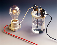 CONDUCTIVITY TEST - Acetic acid solution<br />