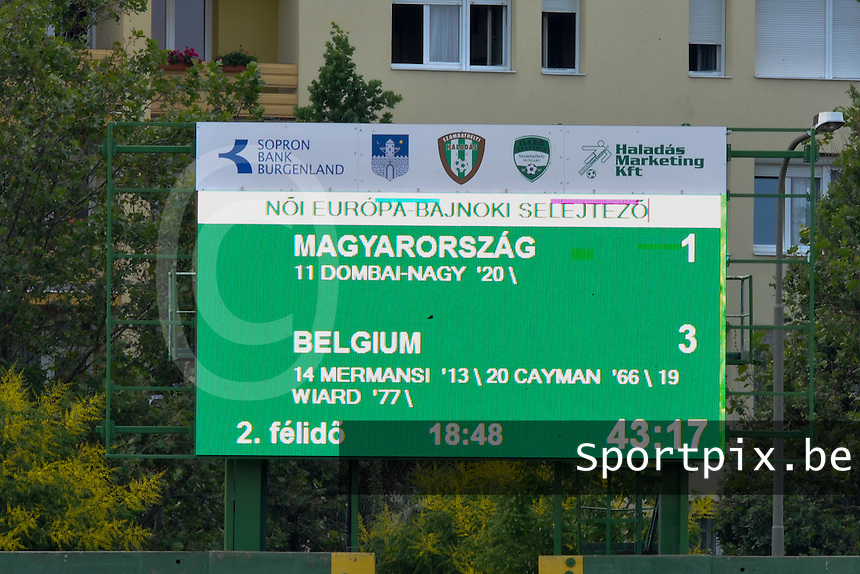 Hungary - Hongarije : UEFA Women's Euro Qualifying group stage (Group 3) - 20/06/2012 - 17:00 - szombathely  - : Hungary ( Hongarije ) - BELGIUM ( Belgie) : scorebord met Nagy , Lien Mermans , Janice Cayman en Anaelle Wiard .foto DAVID CATRY / JOKE VUYLSTEKE / Vrouwenteam.be.