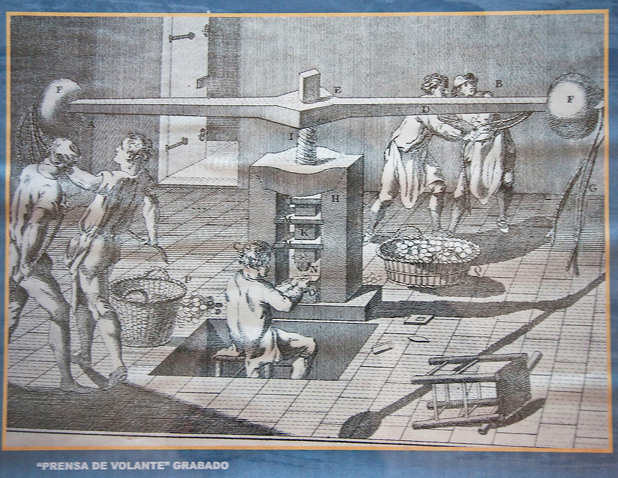 An early drawing showing the mechanical workings of a coin press in the royal mint of Potosí.