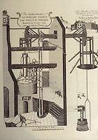 Technology:  Savery & Newcomen's Steam Engine, 1712.  Science Museum-London.  Reference only.