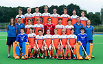 2018 Nederlands Jongens B