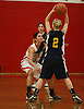 coquille-Yoncalla Girls Basketball