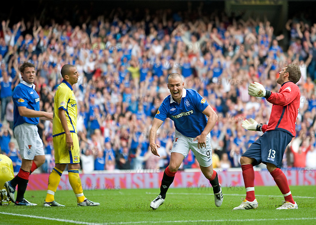 Kenny Miller celebrates as the ball hits him and goes in to open the scoring