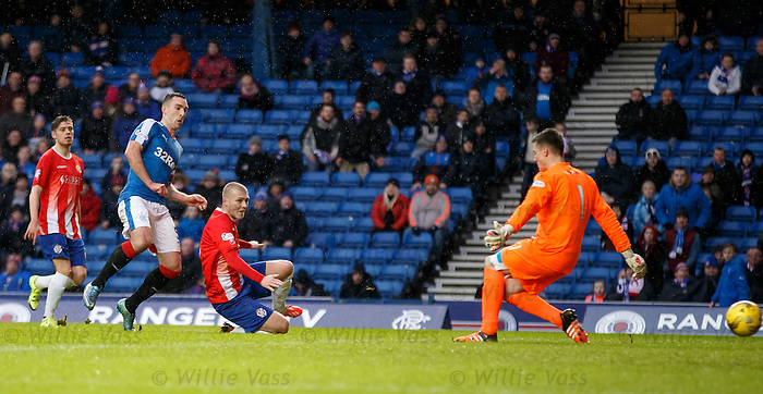 Lee Wallace slots the ball past Cowdenbeath keeper Jamie Sneddon to score for Rangers