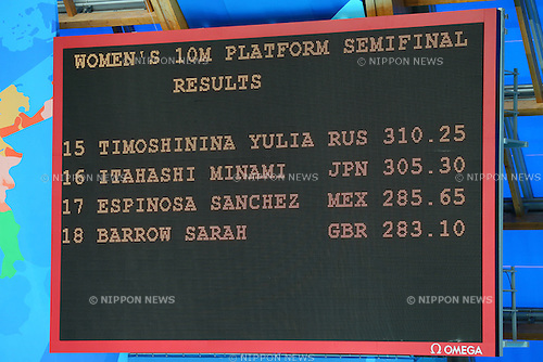 Scoreboard, JULY 29, 2015 - Diving : 16th FINA World Championships Kazan 2015 Women's 10m Platform Semi-Final at Aquatics Palace in Kazan, Russia. (Photo by Yohei Osada/AFLO SPORT)