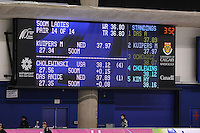 SCHAATSEN: CALGARY: Olympic Oval, 08-11-2013, Essent ISU World Cup, 500m, result Anice Das (NED), ©foto Martin de Jong