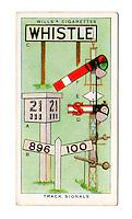 Railway Equipment 1938