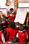 K-8 Parochial School Bronx New York Grade 1 female teacher with class in circle formation lesson on science voabulary and concepts vertical