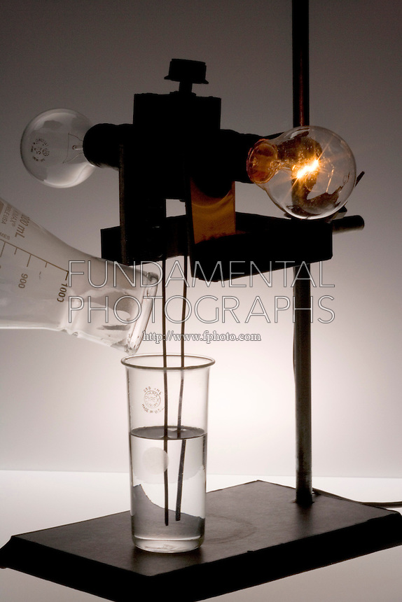 SODIUM CHLORINE REACTION RESULTS IN AN ELECTROLYTE<br /> (3 of 3)<br /> Conductivity Apparatus<br /> As the circuit is completed by the NaCl electrolyte, the bulb begins to glow.