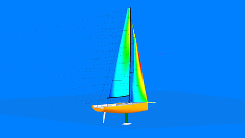 Having too little foot round in the headsail is sub-optimal because it reduces the overall vertical camber in the headsail