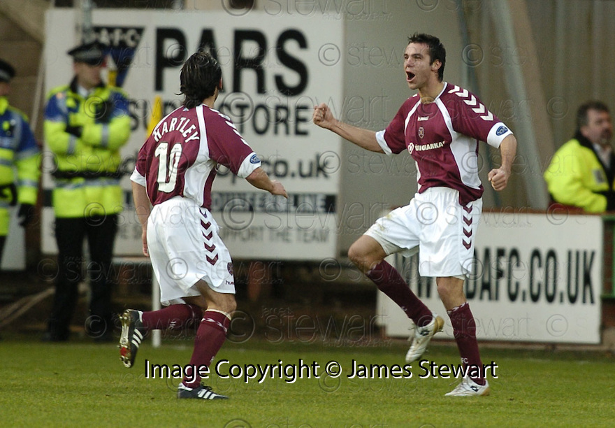 02/01/2007       Copyright Pic: James Stewart.File Name : sct_jspa03_dunfermline_v_hearts.MICHAL POSPISIL CELEBRATES SCORING HEARTS FIRST....James Stewart Photo Agency 19 Carronlea Drive, Falkirk. FK2 8DN      Vat Reg No. 607 6932 25.Office     : +44 (0)1324 570906     .Mobile   : +44 (0)7721 416997.Fax         : +44 (0)1324 570906.E-mail  :  jim@jspa.co.uk.If you require further information then contact Jim Stewart on any of the numbers above.........
