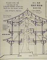 Chinese Buddhisst Art:  Hall of Kuan-Yin, cross section. Liang Sso-Ch'eng.  A pictorial history of Chinese Architecture. She is 52 feet high.