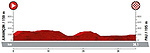 The official route for La Vuelta 19 was today announced at the ADDA auditorium in Alicante. The 74th edition of the Spanish race will take place between August 24th and September 15th 2019, setting out from Salinas de Torrevieja and ending in Madrid. 19th December 2018.<br /> Picture: Unipublic | Cyclefile<br /> <br /> <br /> All photos usage must carry mandatory copyright credit (© Cyclefile | Unipublic)