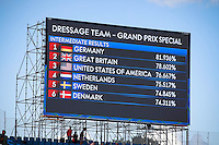 The final scores in the Team Competition for the Equestrian Dressage. Rio 2016 Olympic Games, Centro Olímpico de Hipismo, Rio de Janeiro, Brazil. Friday 12 August. Copyright photo: Libby Law Photography